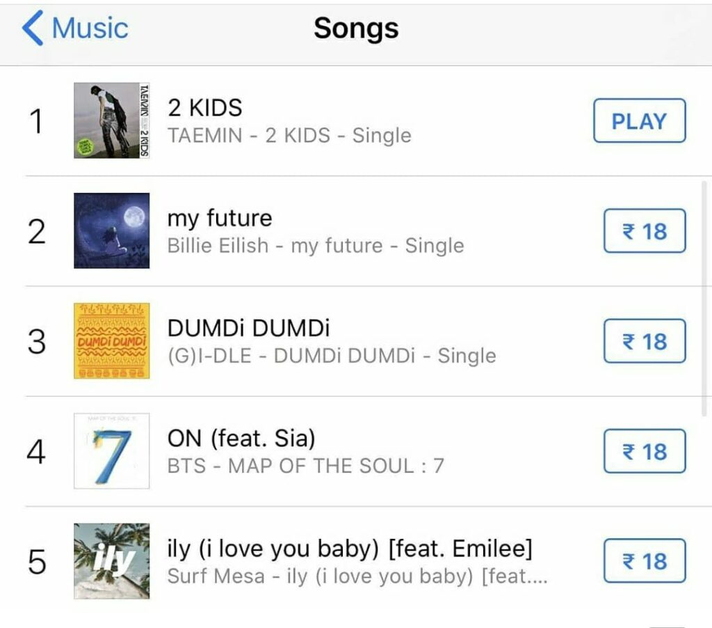 2 kids #1 on iTunes India