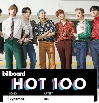 BTS Becomes The First South Korean Artist In History To Debut At #1 On Billboard Hot 100