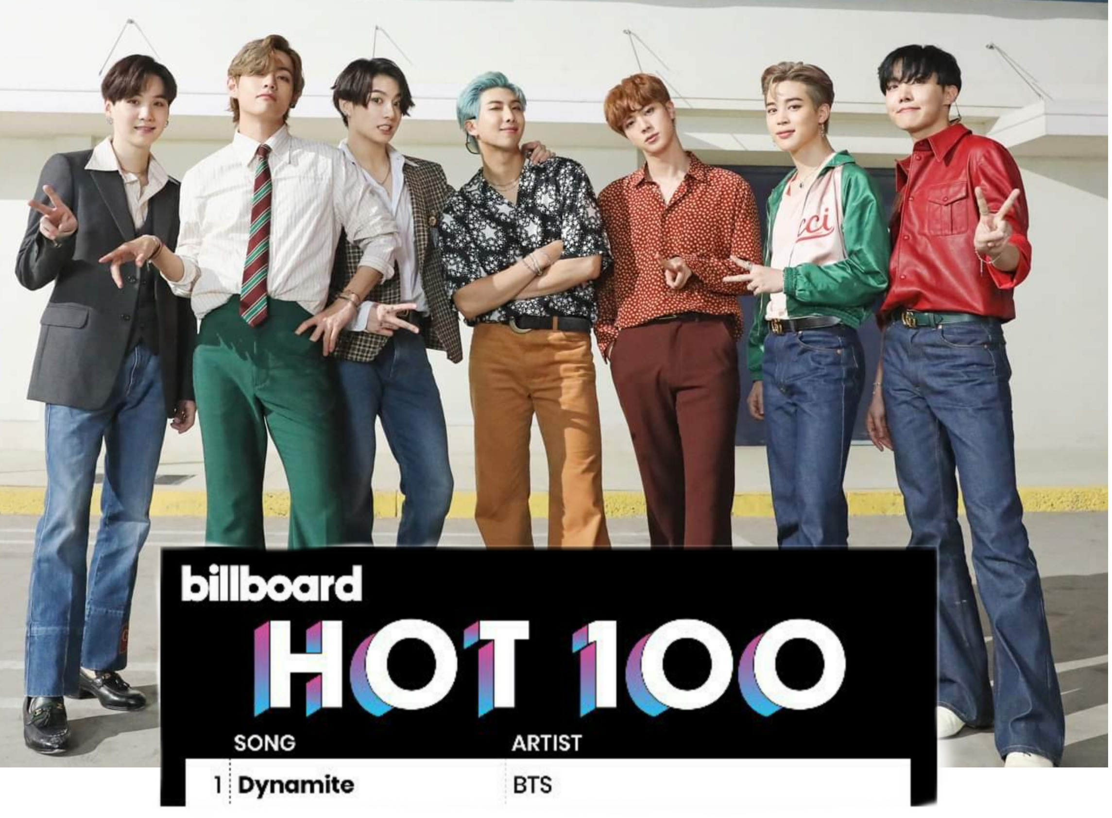 BTS ranked #1 On Billboard Hot 100