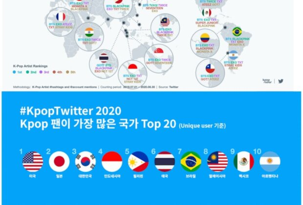 Twitter Korea Posts About the Last 10 Years Of #KpopTwitter + India Ranks High!